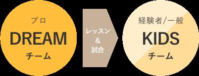 フェスティバル内容イメージ図