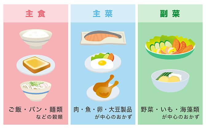 主食、主菜、副菜のバランス