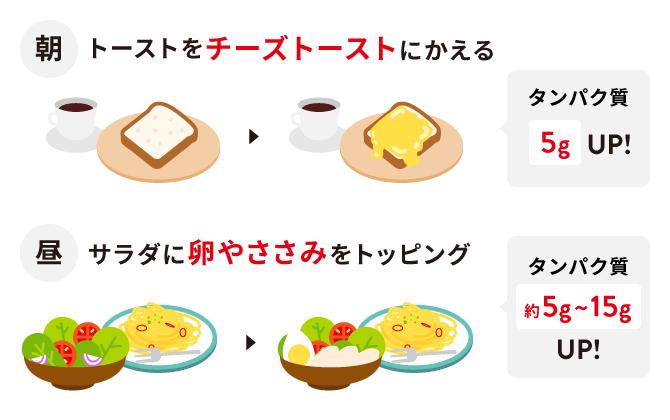 毎食タンパク質を取り入れる