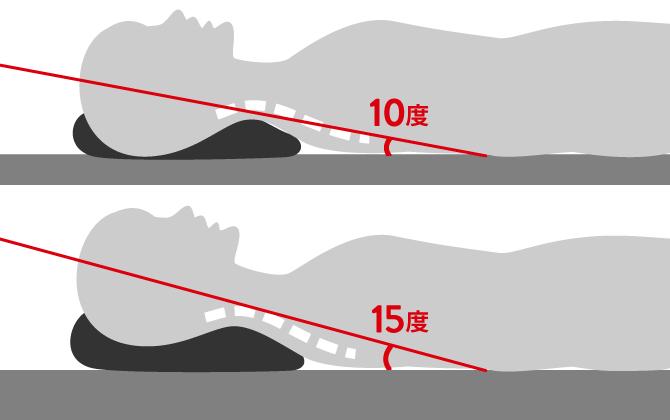 枕の角度で首のカーブの負担を減らす