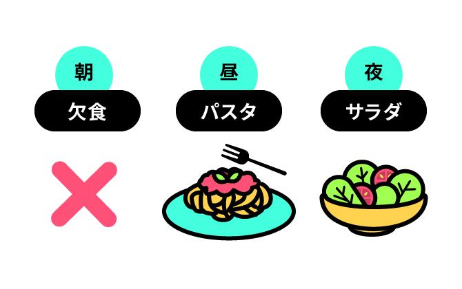 タンパク質が不足している食事